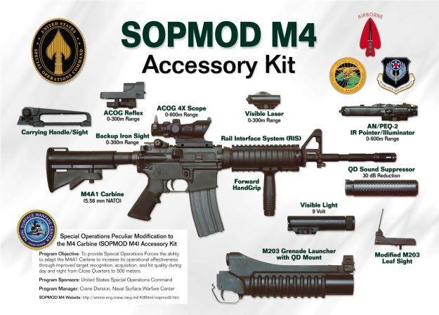 ORD_M4_Carbine_SOPMOD_lg1